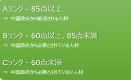 中国の外国人就労者ランク付け制度のメモ書き