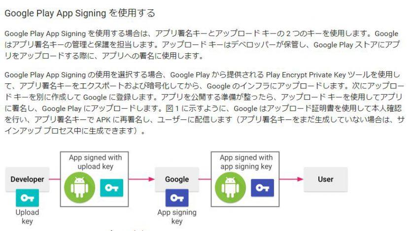 Google Play App Signingについては日本語でも情報があったので調べてみた