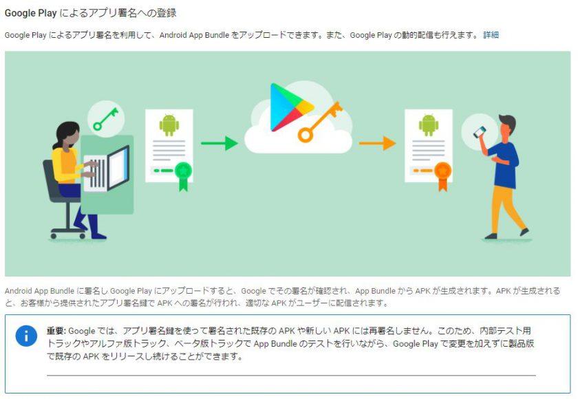 すると、Google Playによるアプリ署名への登録を推奨する画面が出て来る、というか、Google Play App Signingを使用しないと新しいAppを公開できない。