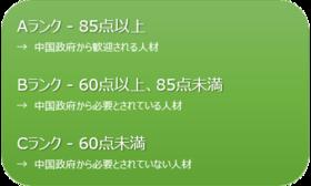 中国の外国人就労者ランク付け制度